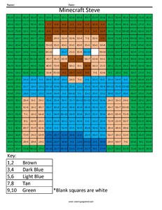 Minecraft Steve- Multiplication and Division Color by Number.