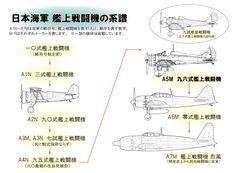 1/48 九六式四号艦戦 蒼龍飛行機隊