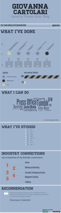 Best infographic resumes Infographic resume, Infographic and - linkedin resume builder
