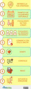 infografica scrivere contenuti per il web