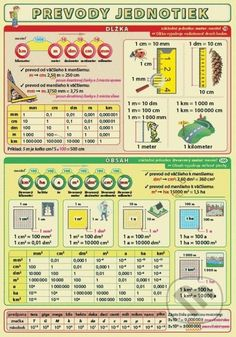 Prevody jednotiek - Petr Kupka Learning Games, Kids Learning, English Classroom, Math Worksheets, Algebra, School Design, Mathematics, Kids Playing, Montessori