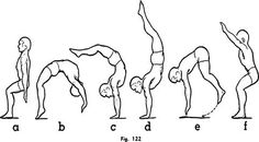 Back handspring, very soon, I will defeat you!