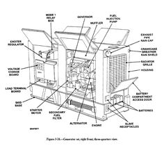 medium voltage cubicle compartments showing positions of