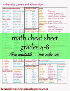 Free Math Cheat Sheet for Grades Le Chaim.on the Right is offering a free printable math cheat sheet for those of us that could use a memory jolt in middle school math! Math Teacher, Math Classroom, Math Math, Math Fractions, Teaching Math, Teaching Cursive, Math Vocabulary, Teaching History, Multiplication Tricks