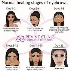 Microblading and the normal emotions during the healing for Eyebrow tattoo aftercare instructions
