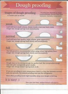 Dough Proofing Guide (found it on bookface) : Breadit Sourdough Recipes, Sourdough Bread, Artisan Bread Recipes, Yeast Bread, Baking Tips, Bread Baking, Baking Hacks, Bread Food, Bread And Pastries