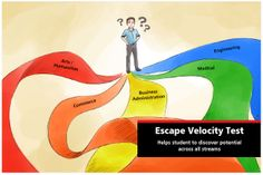 FIITJEE Escape Velocity Test objective is to map a Student's dream of studying a particular subject to his aptitude, and more importantly to validate it in accordance with his potential, and to provide him with the best Goal Setting and Achievement Plan.