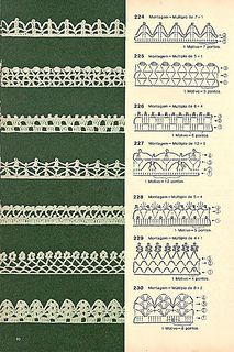 121 Models of Nozzles and Barred in Crochet for you Crochet Boarders, Crochet Edging Patterns, Crochet Lace Edging, Crochet Diagram, Crochet Chart, Lace Patterns, Crochet Designs, Filet Crochet, Crochet Diy
