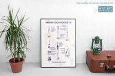 Know your Rockets  NASA Space Race rocket by WizBitArt on Etsy
