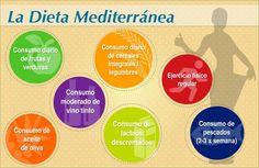 Dieta diaria para diabéticos ....no alcohol combinado con cigarro es fatal...les dejo este link comida mediterranea para diabeticos. http://elgourmet.com/salud/