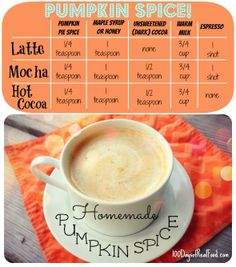 {Fall- Pumpkin Spice}