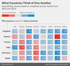 fivethirtyeight: Who Do You Root For When Your Team Gets Knocked Out of the World Cup