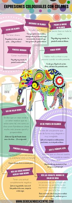 aprender español, expresiones coloquiales, colores en español