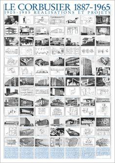 Realisations et Projets, 1905-1985 Impressão artística