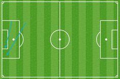 Sosa - Martínez solamente se han encontrado dos veces en 30 minutos de partido. #Pumas 1-0 #Veracruz