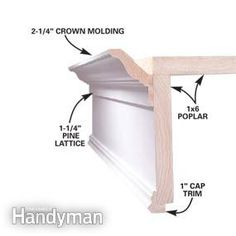 How to Build Window Cornices - Step by Step: The Family Handyman Wood Cornice, Cornice Design, Cornice Boards, Cornice Box, Window Cornices, Window Coverings, Window Treatments, Box Valance, Window Cornice Diy