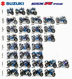History of GSXR