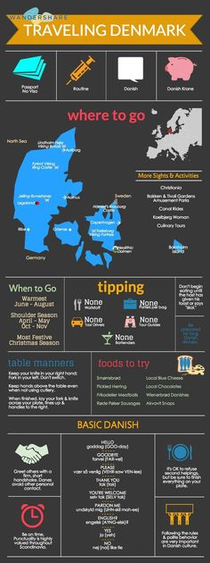 Cheat sheet of customs, phrases, and tips for discovering Denmark