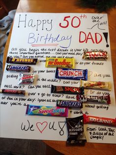 40th Birthday Ideas: 50th Birthday Gift Ideas For Uncle