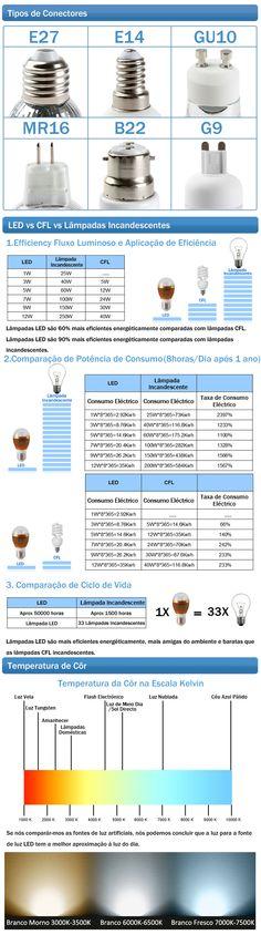 EUR € 30.44 - e27 10w 145-1000lm branco natural liderada lâmpada LED SPOT (110-240v), Frete Grátis em Todos os Gadgets!