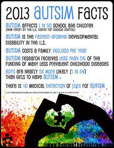"Autsim Awareness 2013 Campaign by www.DefyingTheSpectrum.com  ""Autism Facts 2013"" Infographic"