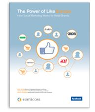 The Power of Like Europe: How Social Marketing Works for Retail Brands
