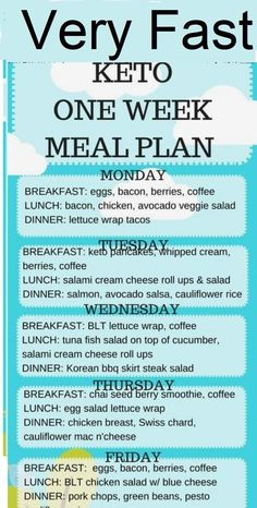 Ketogenic Diet Weight Loss, Ketogenic Diet Meal Plan, Ketogenic Diet For Beginners, Keto Meal Plan, Diet Meal Plans, Ketogenic Recipes, Diet Recipes, Beginners Diet, Healthy Recipes