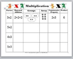 Image result for multiplying by grouping worksheets