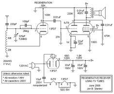 TV Tube Regenerative Receiver Semiconductor Diode, Color Television, Radio Design, Radio Channels, Circuit Design, Audio Amplifier, Diy Electronics, Ham Radio, Tube