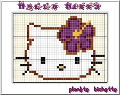 Hello Kitty Hawaii hama perler pattern by Planète Bichette