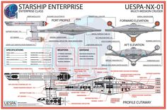 The first of a new generation of warp-five starships designed for long-term space travel and scientific discovery, the NX-01 launched in April of 2151, under the command of Captain Jonathan Archer.