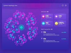 System topology by Zoeyshen #Design Popular #Dribbble #shots