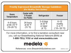 Breastfeeding Basics! Includes storage guidelines, supply tips, overactive letdown issues, moral support, and more.