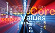 What Is Your Value System? #entrepreneur #values