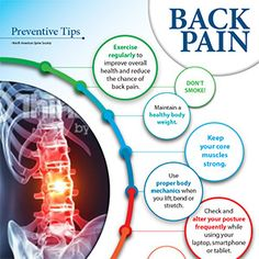 Back Pain Infographic Back Pain Exercises, Healthy Body Weight, Neck And Back Pain, Sports Medicine, Core Muscles, Injury Prevention, Physical Therapy, Health And Wellness, Physics