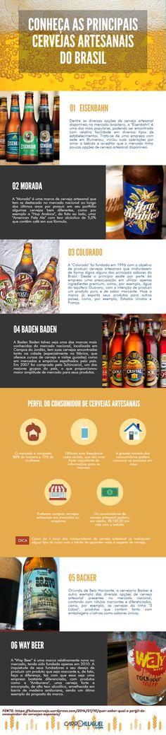 O mercado de cervejas artesanais no Brasil cresce apesar da crise. De acordo com matéria recente no site do Sebrae, o Brasil já conta com mais de 400 cervejarias, sendo que 70% das vendas em um site especializado são de cervejas nacionais. O mercado cervejeiro é, hoje, o terceiro maior do mundo e o segmento artesanal cresce 40% ao ano.