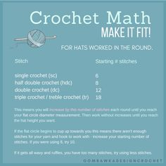 Starting Number of Stitches by Crochet Stitch. Oombawka Design Crochet Average Crochet Hat Sizes and Heights Crochet Hat Sizing, Crochet Chart, Crochet Basics, Crochet Beanie, Double Crochet, Easy Crochet, Crochet Baby, Knit Crochet, Crochet Ideas