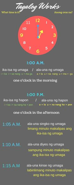learn Tagalog speak Tagalog Filipino learn Filipino Philippines How to Tips lesson 2018 new learn tagalog fast learn tagalog for beginners Filipino Words, Tagalog Words, Filipino Culture, All Languages, Telling Time, Manila, To Tell, Grammar, Coding