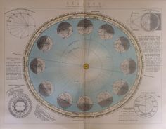 Antique Print Victorian Colour Lithograph Solar System 1890 Astronomy Seasons