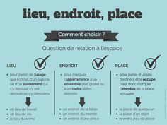 Lieu, endroit or place: 3 commonly confused words – Yolaine Bodin