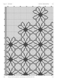 Cross Stitch Boarders, Cross Stitching, Cross Stitch Patterns, Crochet Circles, Lassi, C2c, Needlework, Projects To Try, Card Making