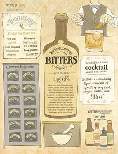 Want to know the bitter history? If you want to know where bitters came from then this infographic will give you an insight. Cocktail Bitters, Cocktail Mix, Bar Drinks, Alcoholic Drinks, Beverages, Classic Cocktails, Summer Cocktails, Bitters Recipe, Homemade Wine