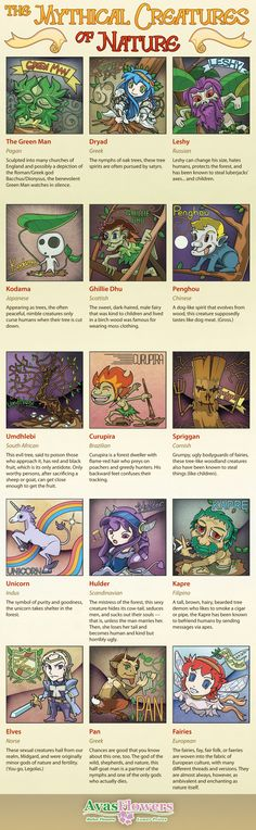 The Mythical Creatures of Nature #Infographic #Entertainment #kids