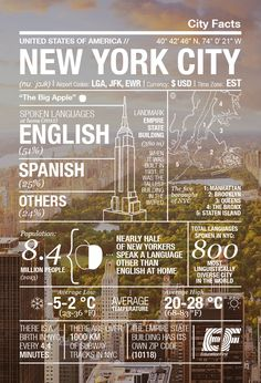 City Fact : New York City