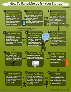 How to raise money for your startup #startup #infographic