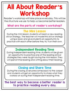 These reader's workshop anchor charts are a must for any upper elementary teacher who is getting ready to launch reader's workshop in their classroom. They are a huge help when you are teaching your students routines and structres that take place during reader's workshop. Reading Lessons, Reading Strategies, Reading Skills, Guided Reading, Teaching Reading, Kindergarten Reading, Readers Workshop Kindergarten, Kids Workshop, Reading Logs