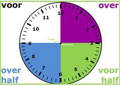 Klok analoog: hoe zeg je de tijd?