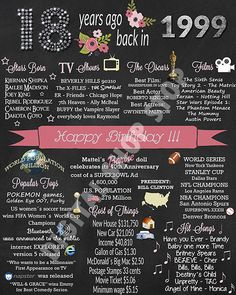 18 years ago back in 1999. Teenage Girl, 18 years old. INSTANT DOWNLOAD, DIGITAL PRINTABLE. Beautiful Adult BIRTHDAY CHALKBOARD ideal for birthday parties and events. Teenager design. Hangs beautifully on a wall after the event. You can also put it in a frame and display it on a table. Thank you
