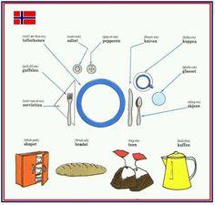 Utensils and Foods Norsk Norwegian Words, Swedish Language, Norway Language, Norway Travel, Stavanger, Bergen, Scandinavian, Education, Utensils