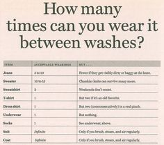 Men's Fashion Hack | Use this chart to cut down on laundry time and extend the life of your clothes. | Life Hacks List from DIYReady.com #LifeHacks #DIYReady